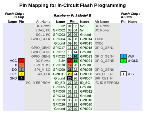 Sakaki's EFI Install Guide/Disabling the Intel Management